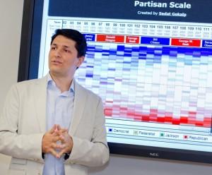 Sedat Gokalp Partisan Scale