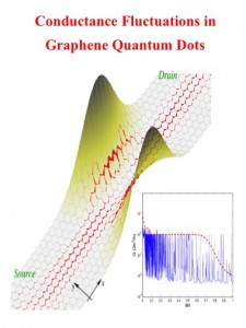 Conductance Fluctuations in Graphene Quantum Dots