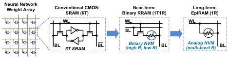 diagram showing four parts