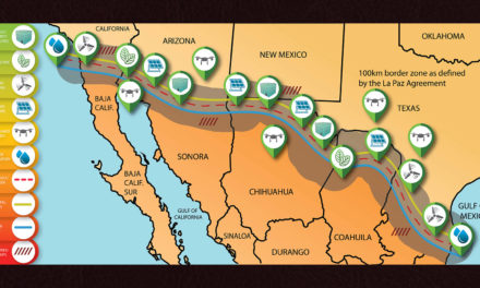 Turning borderlands into an energy-water innovation zone