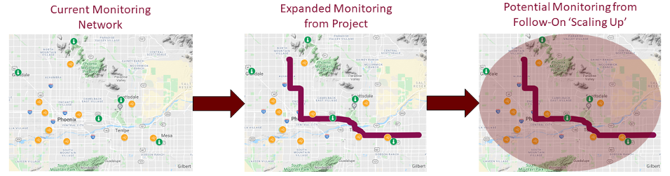 Three maps showing air quality monitoring networks and the light rail line in the Phoenix metro area.
