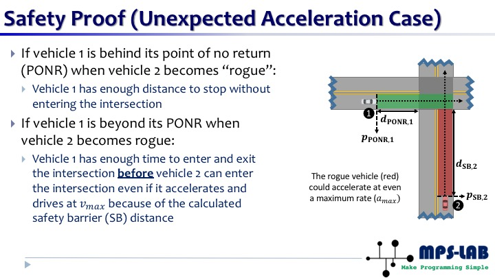 graphic depicting a scenario of two cars nearing an intersection and the safety measures taken.