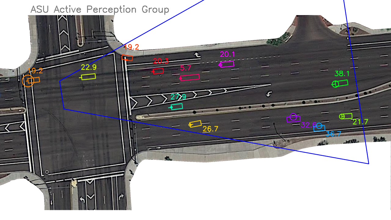 overhead view of a street intersection with colored boxes included to illustrate location of vehicles