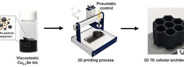 Researchers use 3D printing of Cu2Se thermoelectric materials for power generation