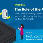 The Role of the Academy