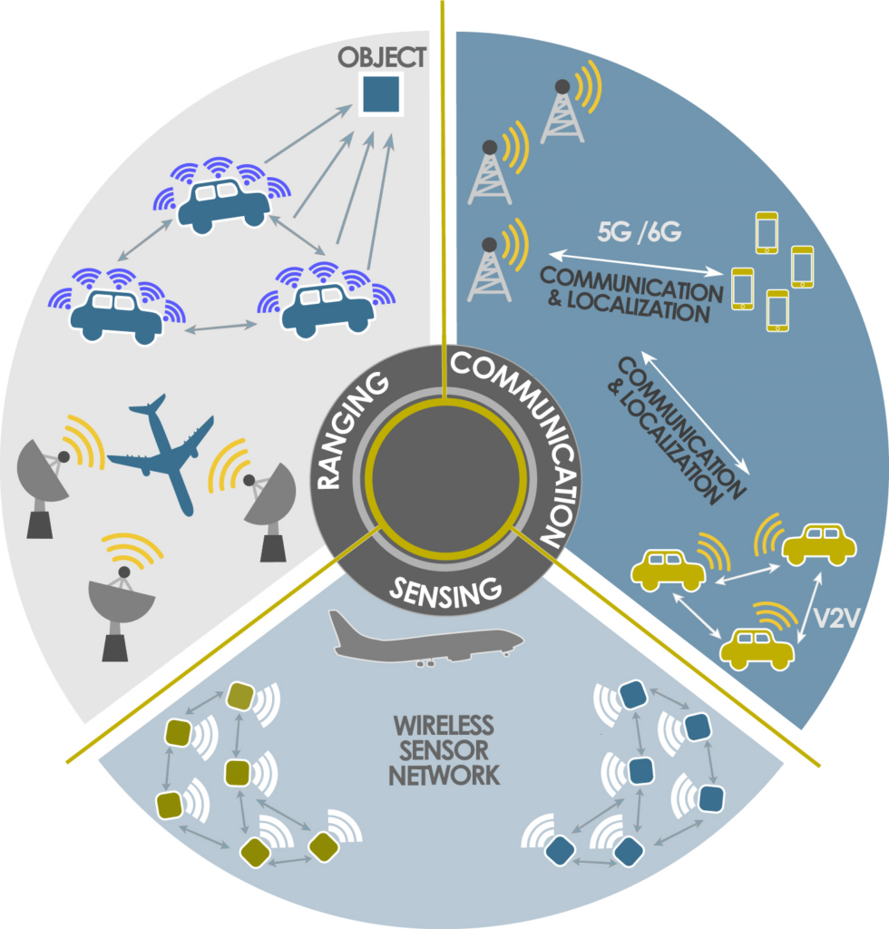 graphic showing military communications